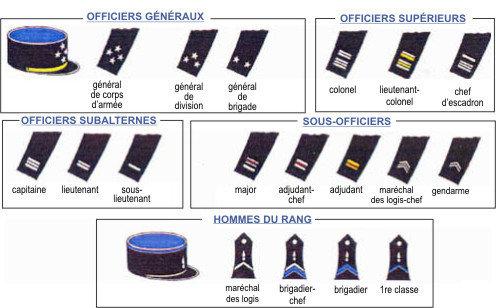 Grades de l 39 arm e fran aise - Grille indiciaire sous officier armee de terre ...