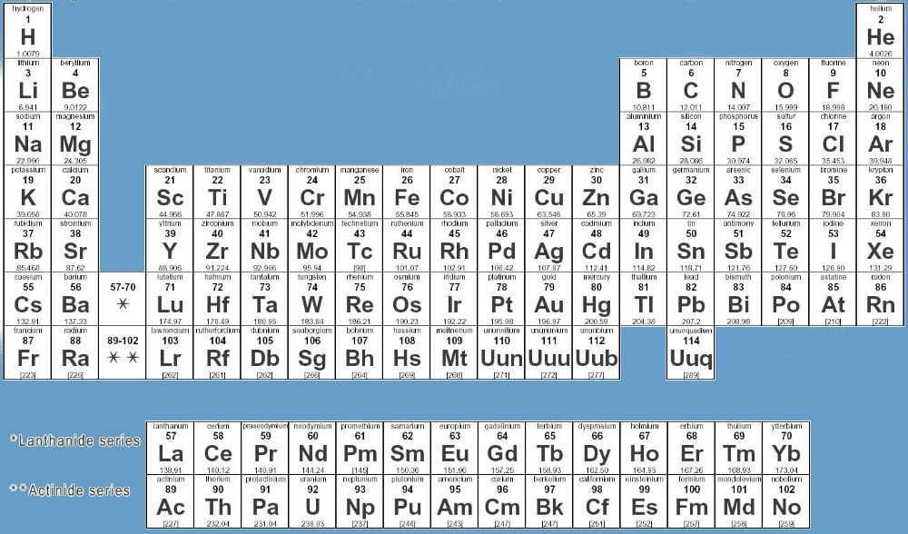 DGFibGVhdSBkZXMgZWxlbWVudHMgY2hpbWlxdWVz on Germanium Periodic Table